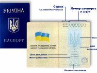 Жители Крыма под угрозой уголовного преследования: они не отчитались о втором гражданстве